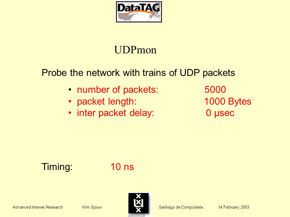 number of packets: 5000 packet length: 1000 Bytes inter packet delay: 0 μsec Advanced Internet Research Wim Sjouw Santiago de Compostela 14 February 2