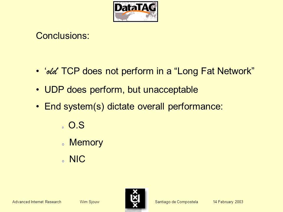 "Advanced Internet Research Wim Sjouw Santiago de Compostela 14 February 2003 Conclusions: ' old ' TCP does not perform in a ""Long Fat Network"" UDP doe"