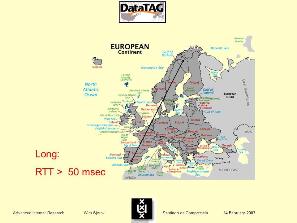 Long: RTT > 50 msec