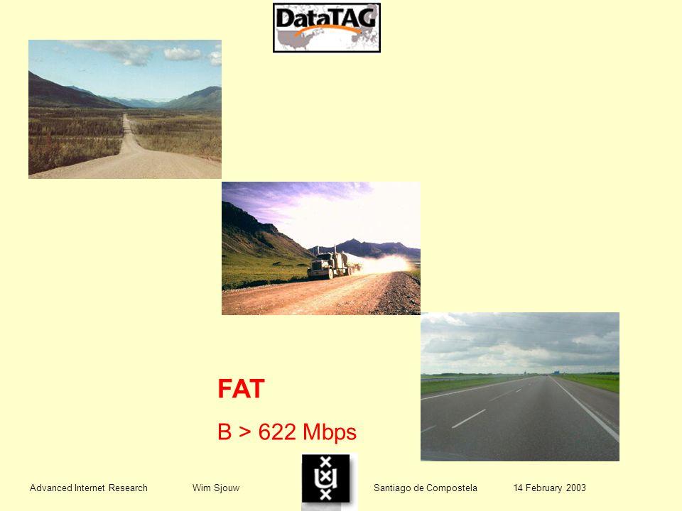 FAT B > 622 Mbps