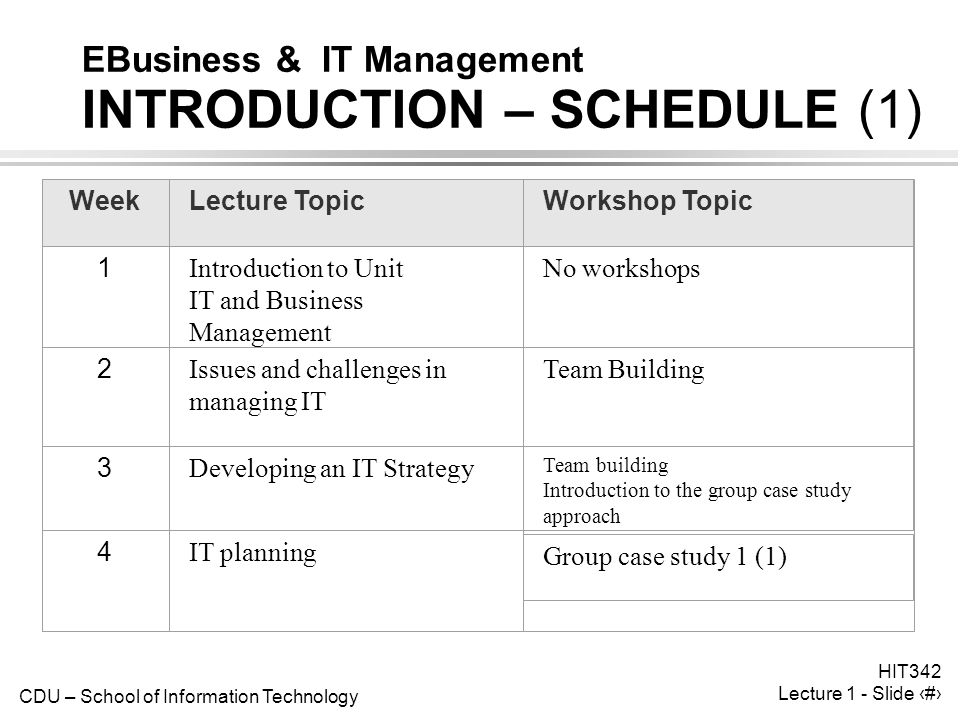 CDU – School of Information Technology HIT342 Lecture 1 - Slide 7 EBusiness & IT Management INTRODUCTION – SCHEDULE (1) WeekLecture TopicWorkshop Topic 1 Introduction to Unit IT and Business Management No workshops 2 Issues and challenges in managing IT Team Building 3 Developing an IT Strategy Team building Introduction to the group case study approach 4 IT planning Group case study 1 (1)