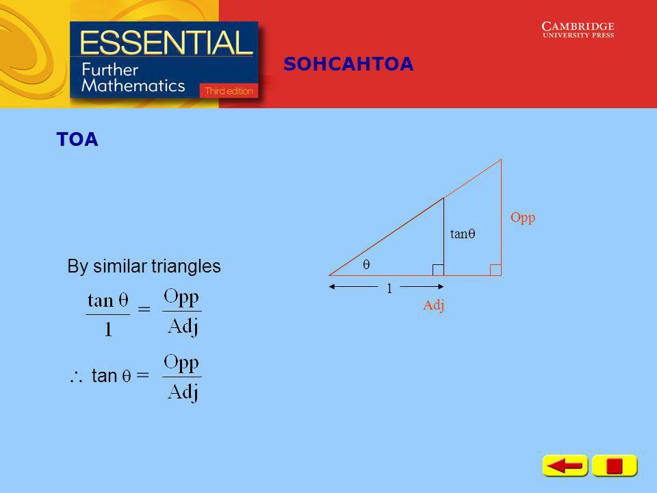 SOHCAHTOA By similar triangles TOA  Adj Opp tan  1  tan  = = 