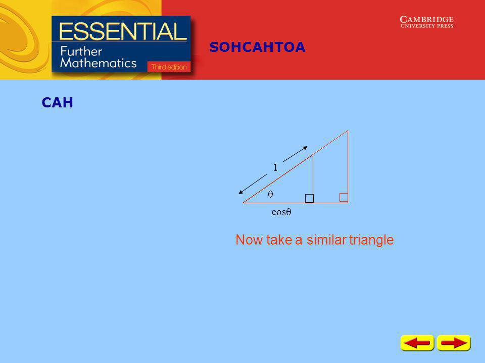 SOHCAHTOA  Adj Hyp By similar triangles CAH =  cos  = cos  1