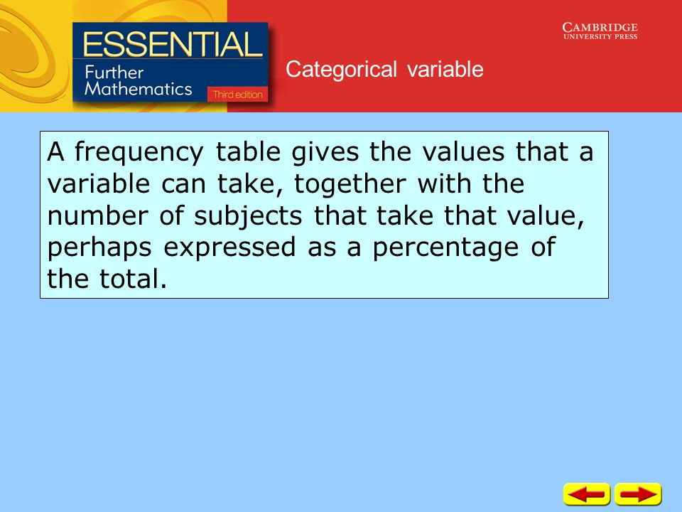 Categorical variable A frequency table gives the values that a variable can take, together with the number of subjects that take that value, perhaps expressed as a percentage of the total.