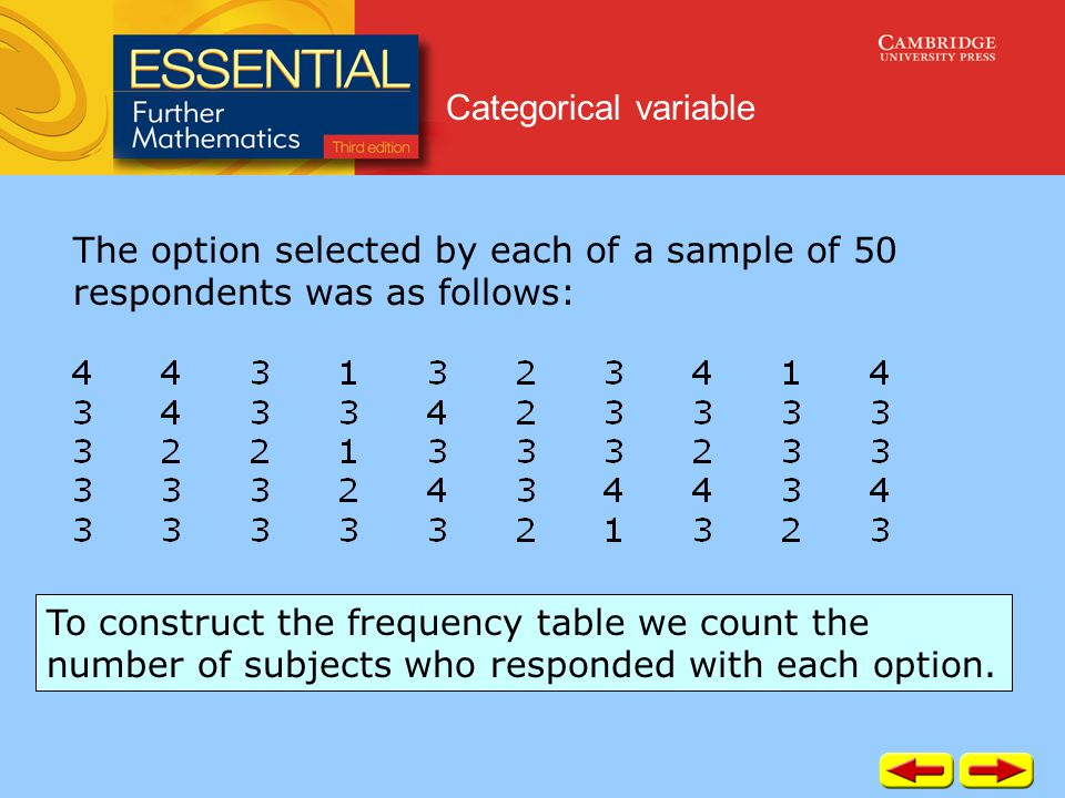 Categorical variable Here is the frequency table for the data: