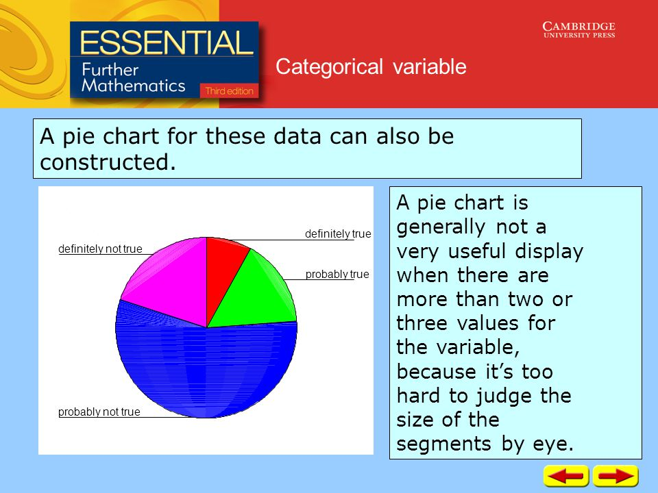 Categorical variable A pie chart for these data can also be constructed.