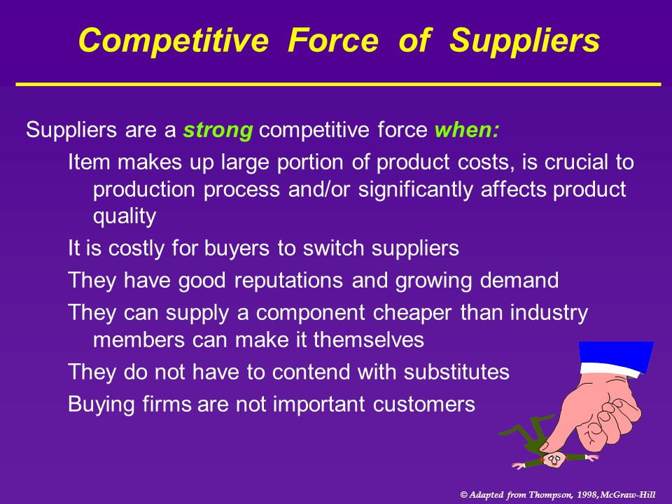 © Adapted from Thompson, 1998, McGraw-Hill Competitive Force of Suppliers Suppliers are a strong competitive force when: Item makes up large portion o