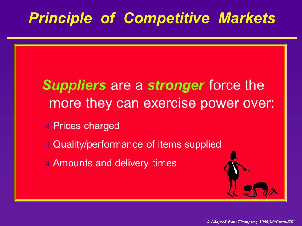 © Adapted from Thompson, 1998, McGraw-Hill Principle of Competitive Markets Suppliers are a stronger force the more they can exercise power over: 4 Pr