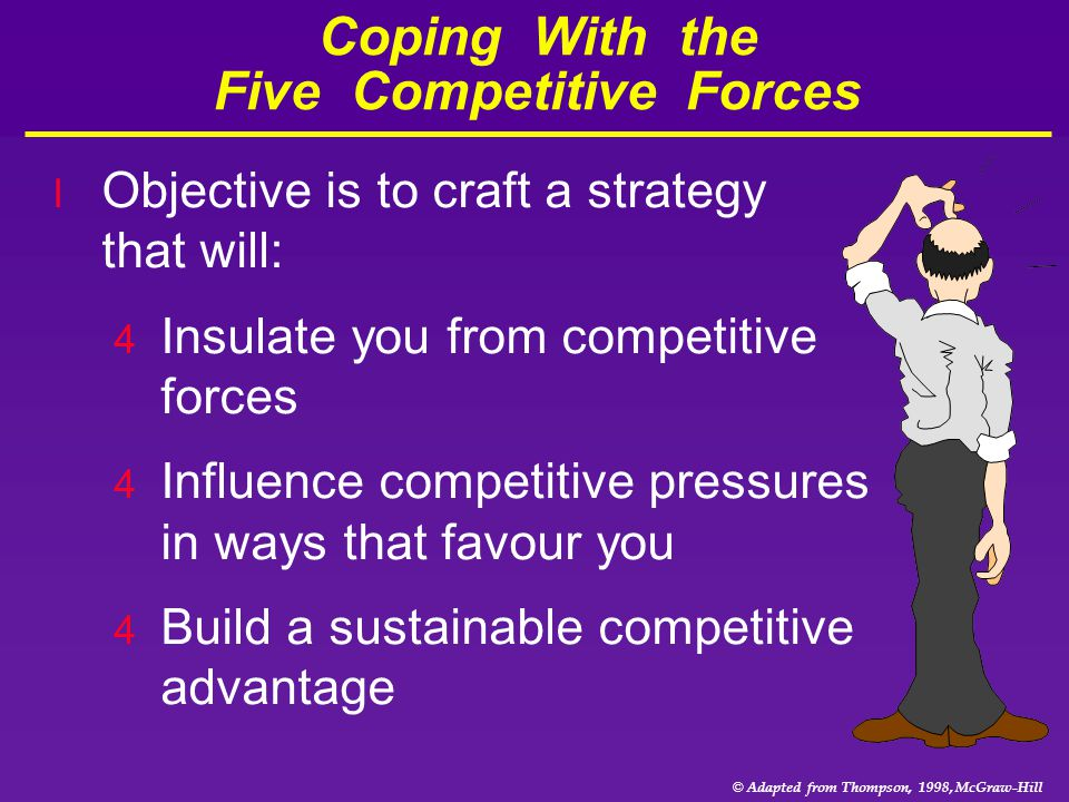 © Adapted from Thompson, 1998, McGraw-Hill Coping With the Five Competitive Forces l Objective is to craft a strategy that will: 4 Insulate you from c