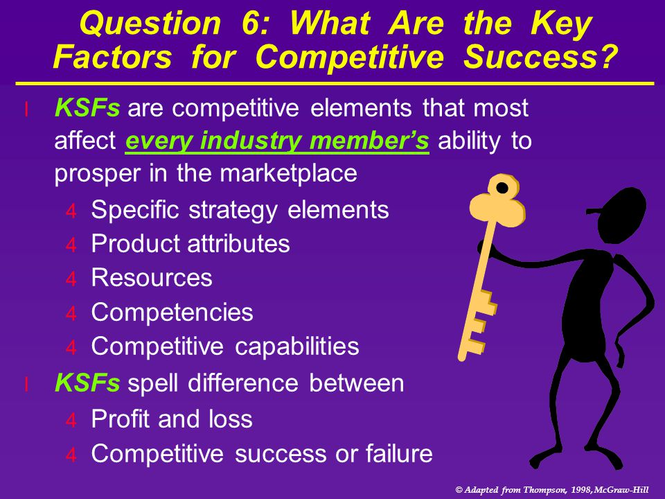 © Adapted from Thompson, 1998, McGraw-Hill Question 6: What Are the Key Factors for Competitive Success? l KSFs are competitive elements that most aff