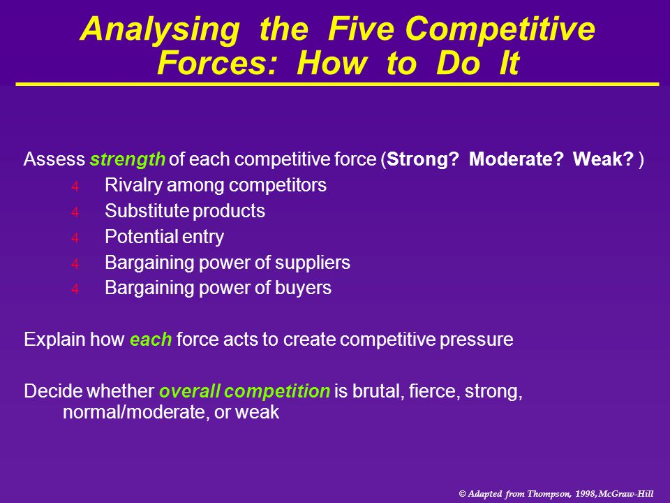 © Adapted from Thompson, 1998, McGraw-Hill Analysing the Five Competitive Forces: How to Do It Assess strength of each competitive force (Strong? Mode