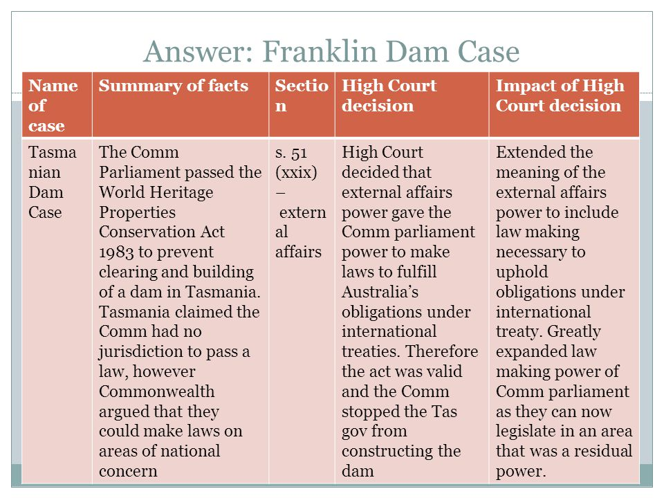 Answer: Franklin Dam Case Name of case Summary of factsSectio n High Court decision Impact of High Court decision Tasma nian Dam Case The Comm Parliam