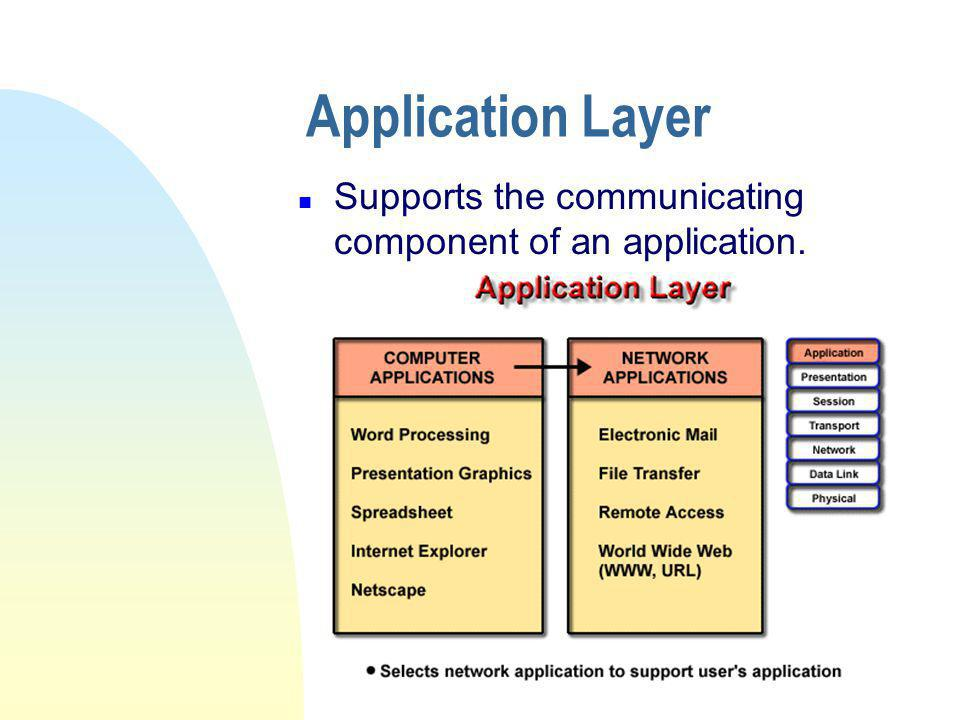 Application Layer n Supports the communicating component of an application.