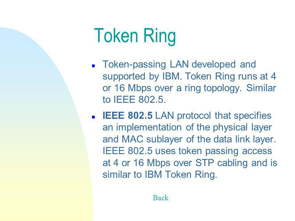 Token Ring n Token-passing LAN developed and supported by IBM.
