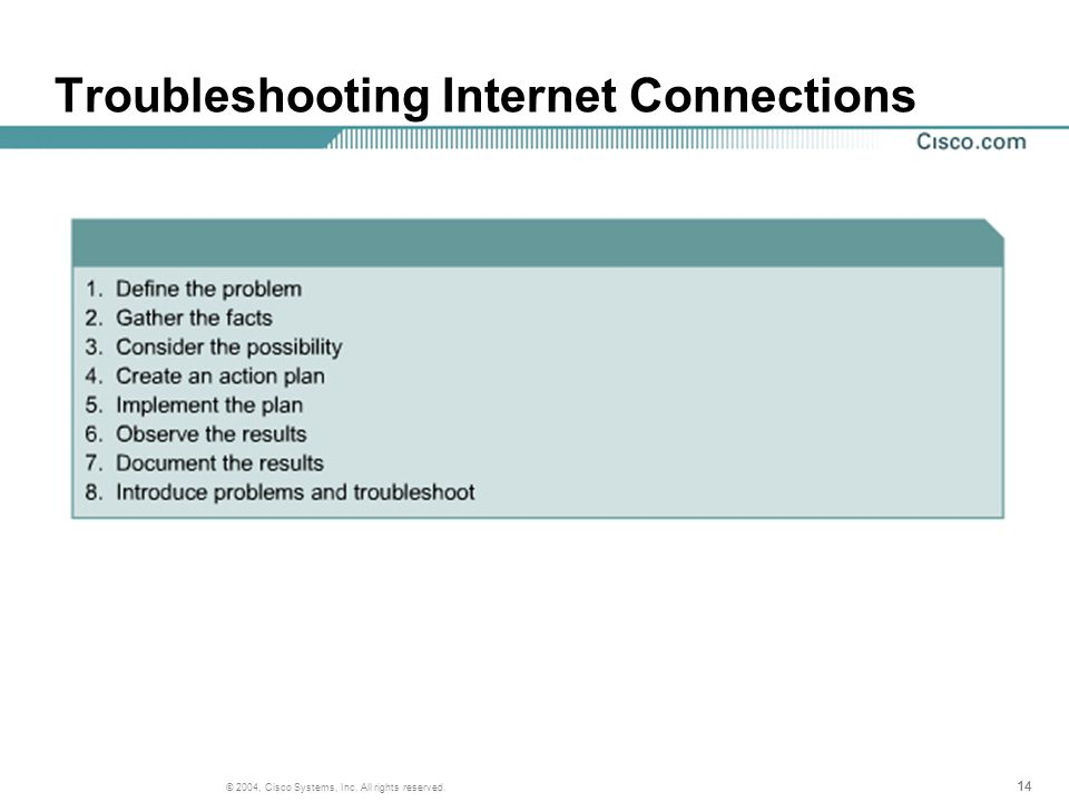 14 © 2004, Cisco Systems, Inc. All rights reserved. Troubleshooting Internet Connections