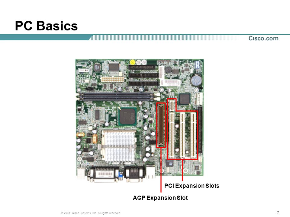 777 © 2004, Cisco Systems, Inc. All rights reserved. PC Basics AGP Expansion Slot PCI Expansion Slots