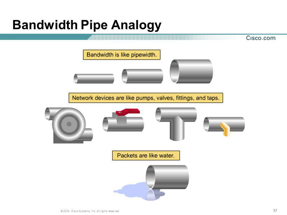 17 © 2004, Cisco Systems, Inc. All rights reserved. Bandwidth Pipe Analogy