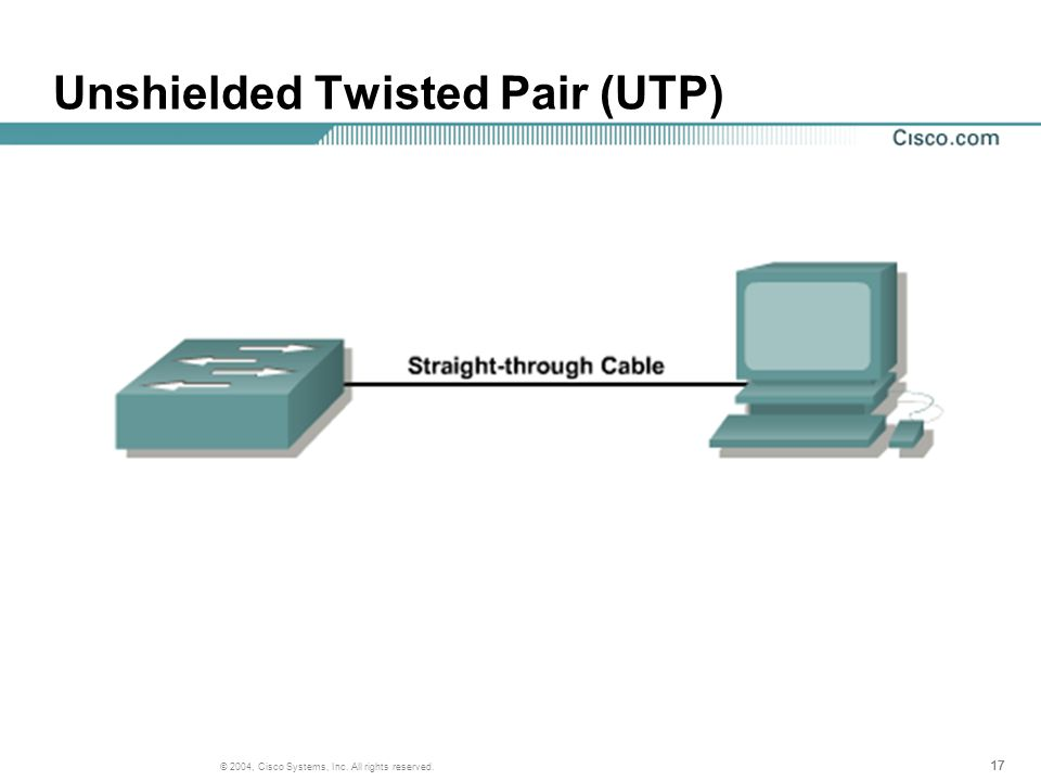 17 © 2004, Cisco Systems, Inc. All rights reserved. Unshielded Twisted Pair (UTP)