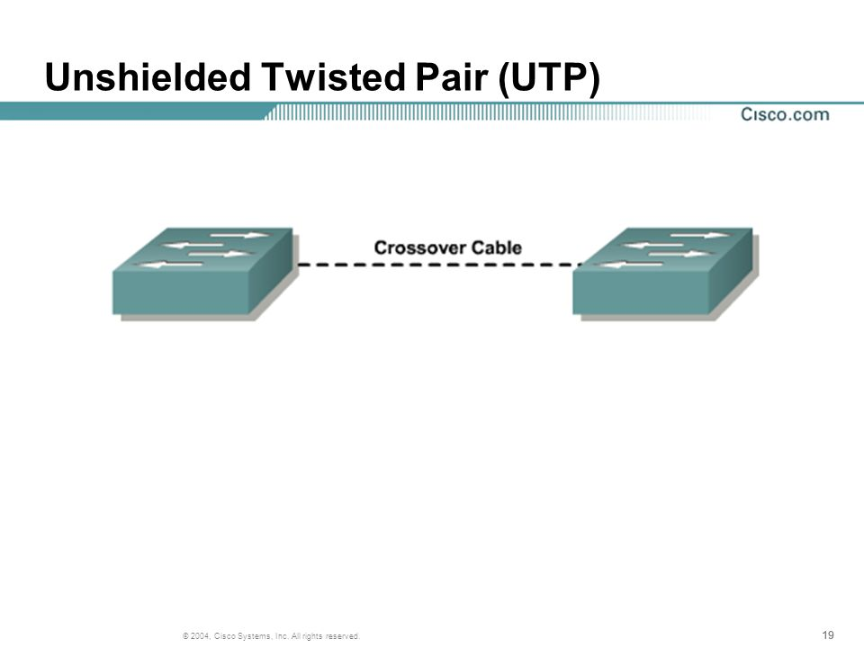 19 © 2004, Cisco Systems, Inc. All rights reserved. Unshielded Twisted Pair (UTP)