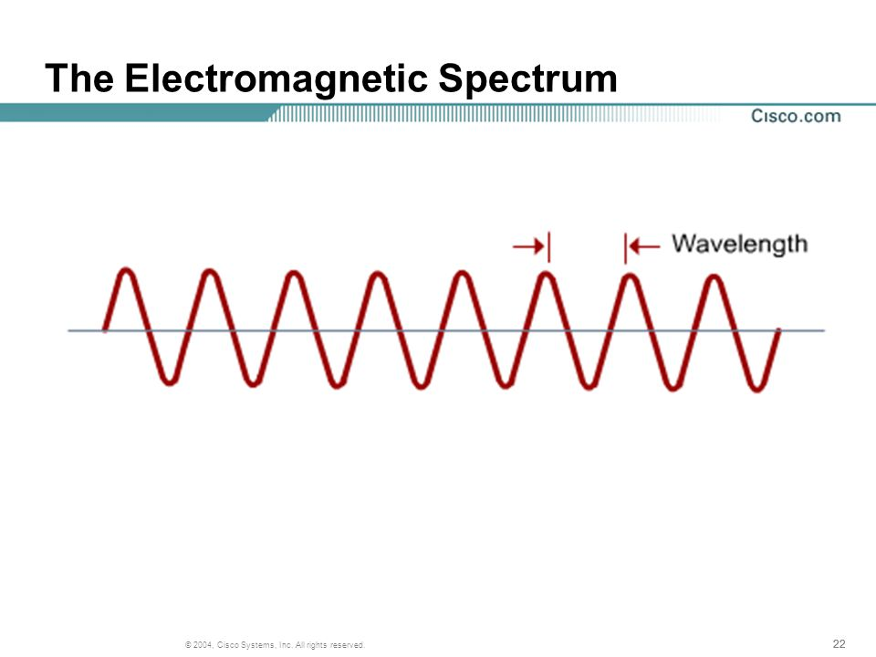 22 © 2004, Cisco Systems, Inc. All rights reserved. The Electromagnetic Spectrum