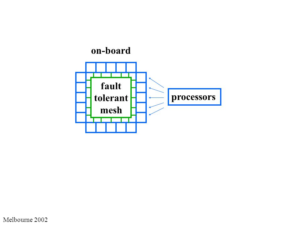 Melbourne 2002 processors fault tolerant mesh on-board