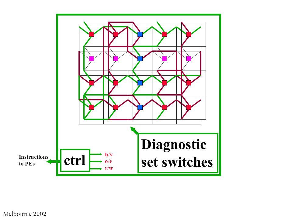 Melbourne 2002 ctrl h/v o/e r/w Instructions to PEs Diagnostic set switches
