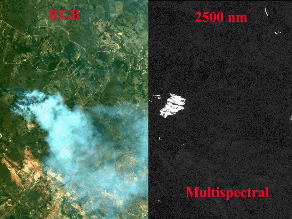 Melbourne 2002 1000 nm RGB 2500 nm Multispectral