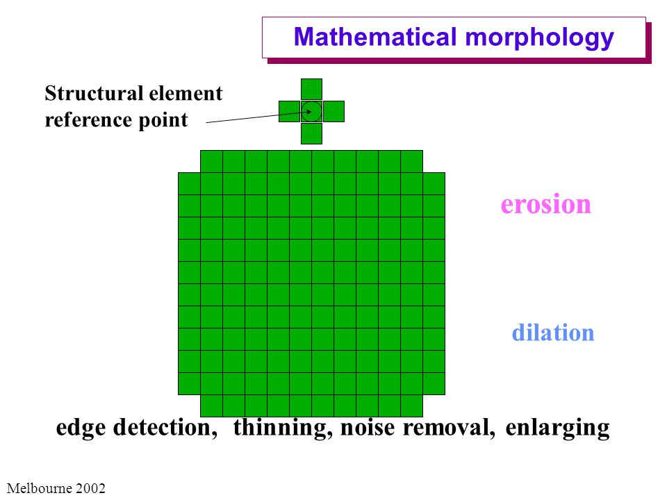 Melbourne 2002 Mathematical morphology erosion dilation erosion edge detection, thinning, noise removal, enlarging Structural element reference point