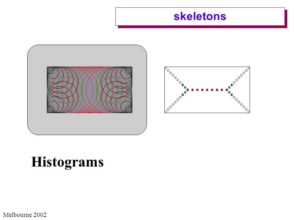 Melbourne 2002 skeletons Histograms