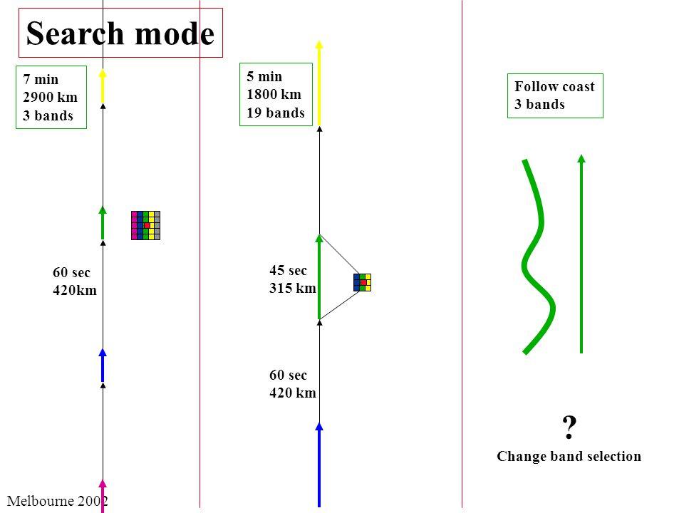 Melbourne 2002 60 sec 420km 60 sec 420 km 45 sec 315 km 7 min 2900 km 3 bands 5 min 1800 km 19 bands Follow coast 3 bands .