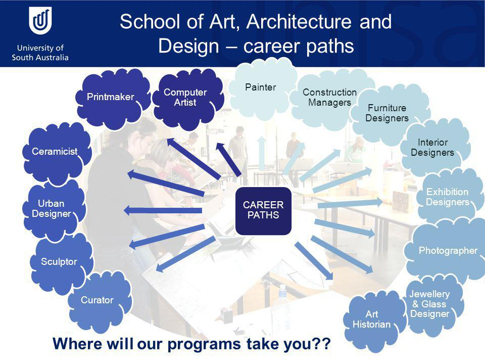 CAREER PATHS Painter Construction Managers Furniture Designers Interior Designers Exhibition Designers Photographer Jewellery & Glass Designer Art Historian CuratorSculptor Urban Designer Ceramicist Printmaker Computer Artist School of Art, Architecture and Design – career paths Where will our programs take you
