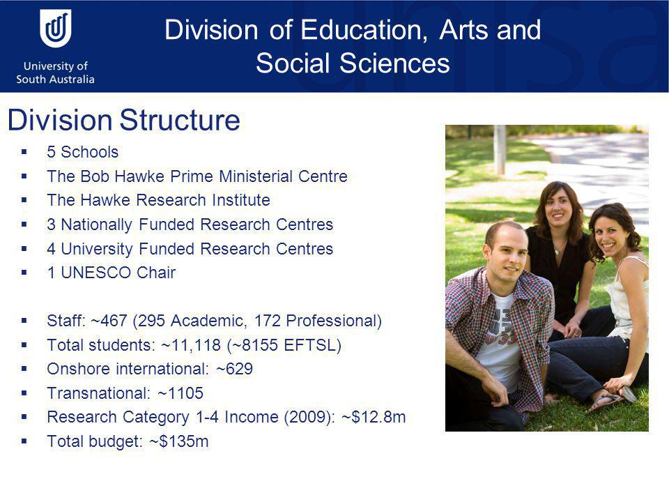 Division of Education, Arts and Social Sciences Division Structure  5 Schools  The Bob Hawke Prime Ministerial Centre  The Hawke Research Institute  3 Nationally Funded Research Centres  4 University Funded Research Centres  1 UNESCO Chair  Staff: ~467 (295 Academic, 172 Professional)  Total students: ~11,118 (~8155 EFTSL)  Onshore international: ~629  Transnational: ~1105  Research Category 1-4 Income (2009): ~$12.8m  Total budget: ~$135m