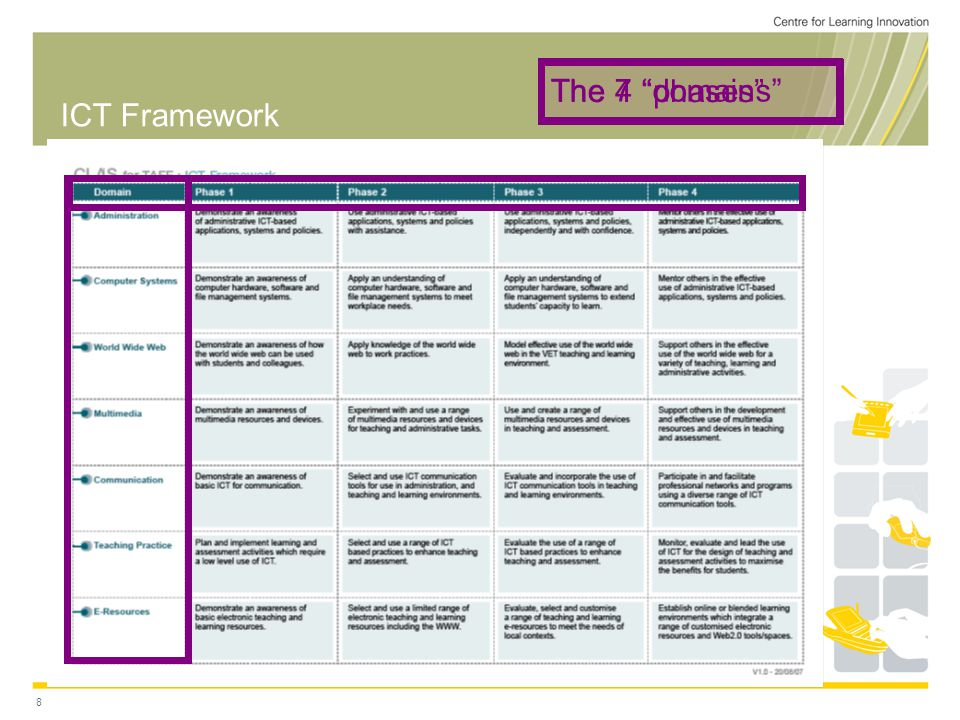 8 ICT Framework The 7 domains The 4 phases