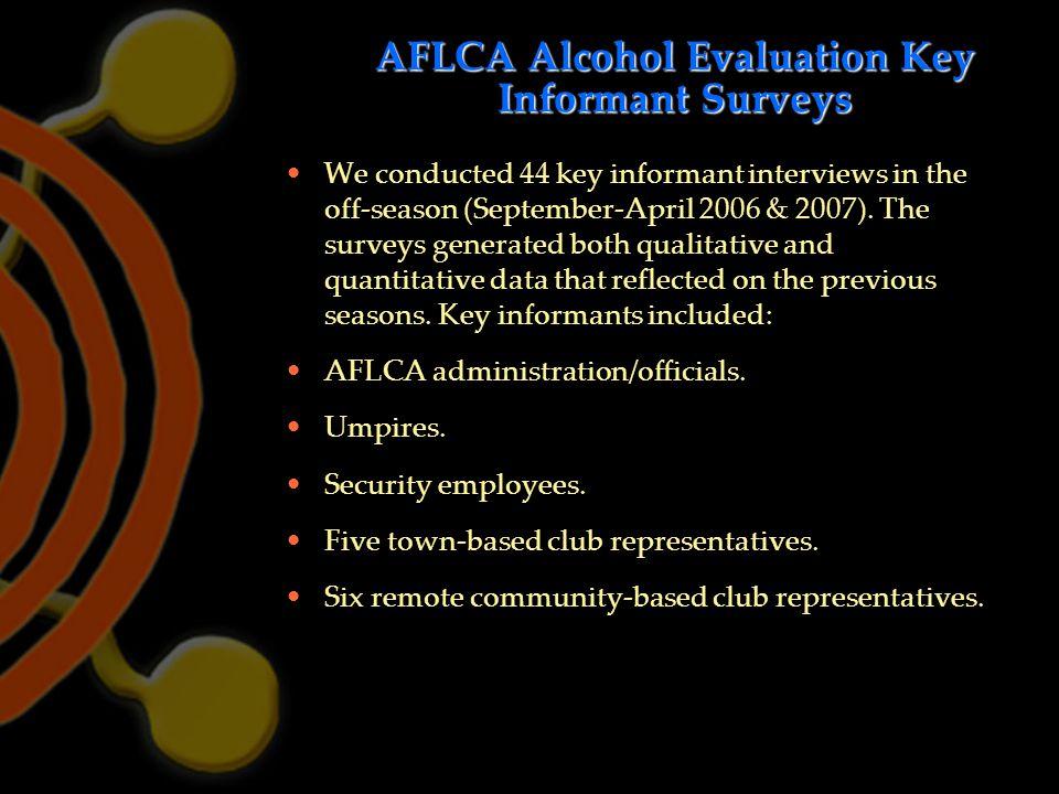 AFLCA Alcohol Evaluation Key Informant Surveys We conducted 44 key informant interviews in the off-season (September-April 2006 & 2007). The surveys g
