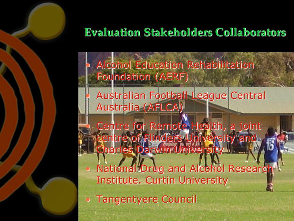 Evaluation Stakeholders Collaborators Alcohol Education Rehabilitation Foundation (AERF)Alcohol Education Rehabilitation Foundation (AERF) Australian