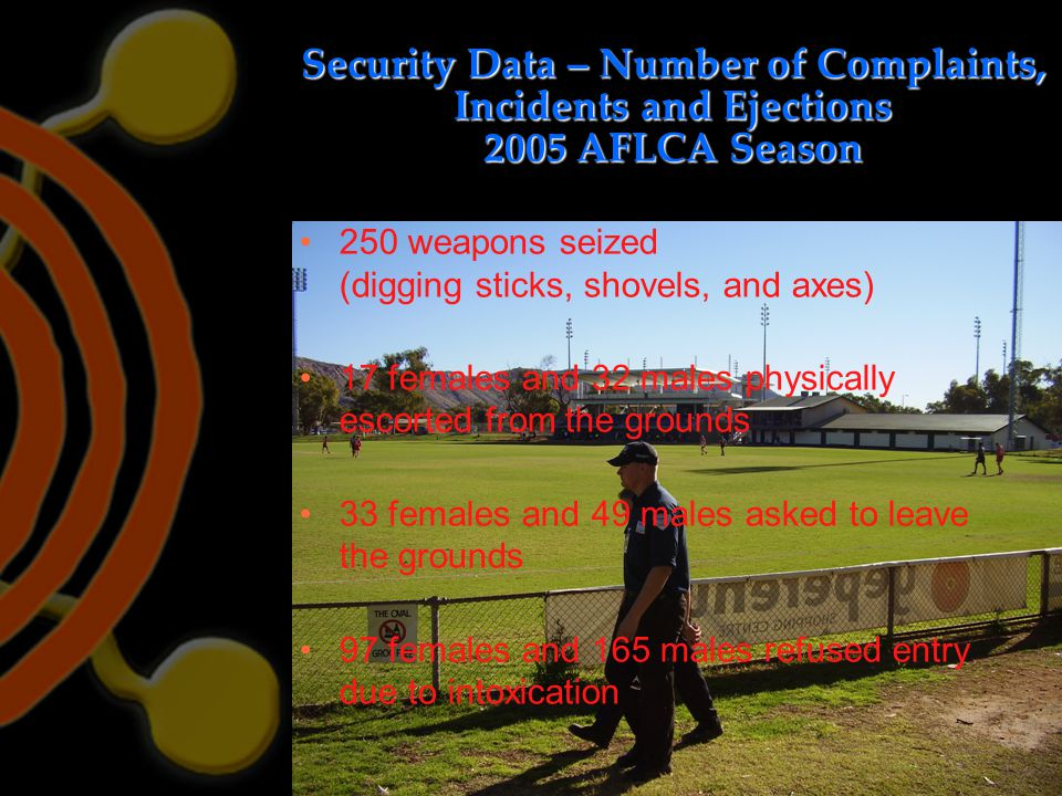 Security Data – Number of Complaints, Incidents and Ejections 2005 AFLCA Season 250 weapons seized (digging sticks, shovels, and axes) 17 females and