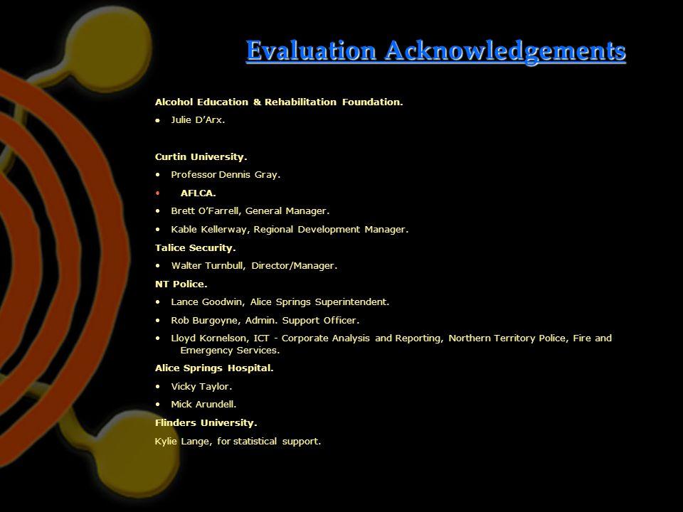 Evaluation Acknowledgements Alcohol Education & Rehabilitation Foundation.  Julie D'Arx. Curtin University.  Professor Dennis Gray. AFLCA.  Brett O