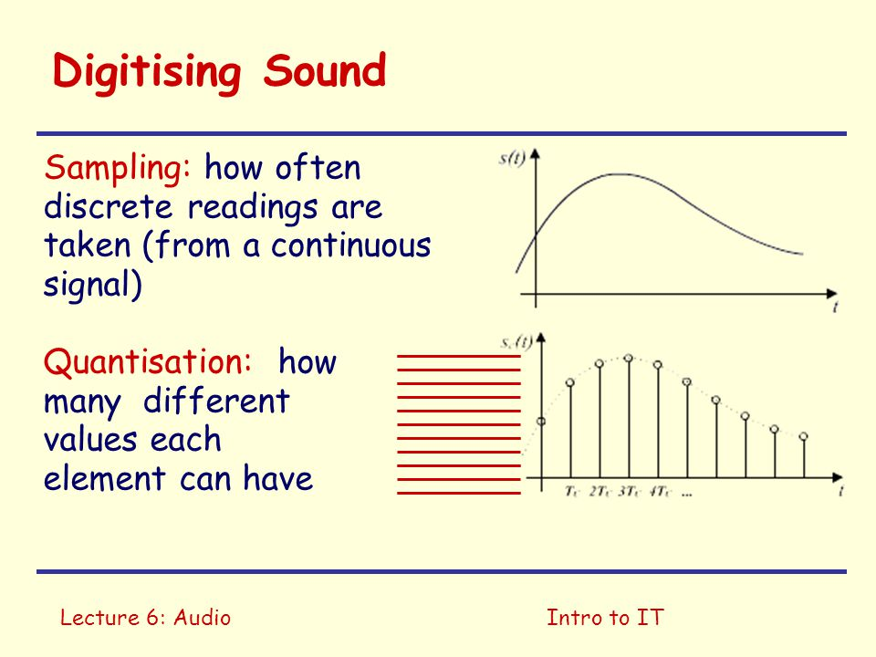 Lecture 6: AudioIntro to IT Digitising Sound Sampling: how often discrete readings are taken (from a continuous signal) Quantisation: how many different values each element can have