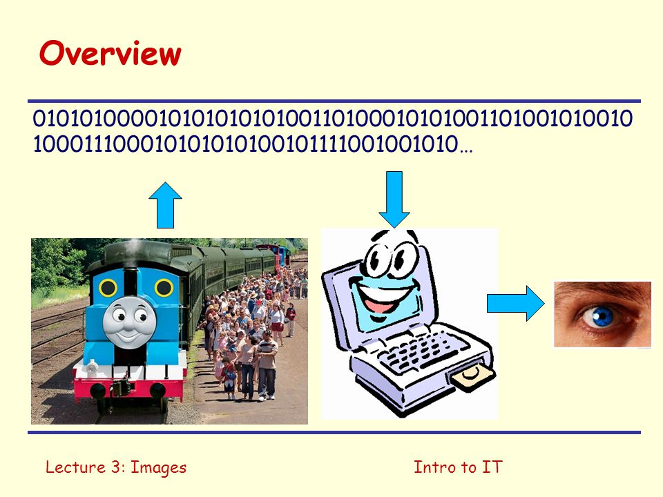 Lecture 3: ImagesIntro to IT Overview 01010100001010101010100110100010101001101001010010 100011100010101010100101111001001010…