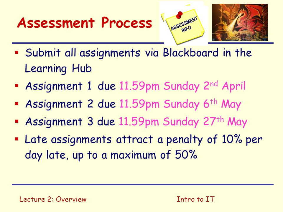 Lecture 2: OverviewIntro to IT Assessment Process  Submit all assignments via Blackboard in the Learning Hub  Assignment 1due 11.59pm Sunday 2 nd Ap