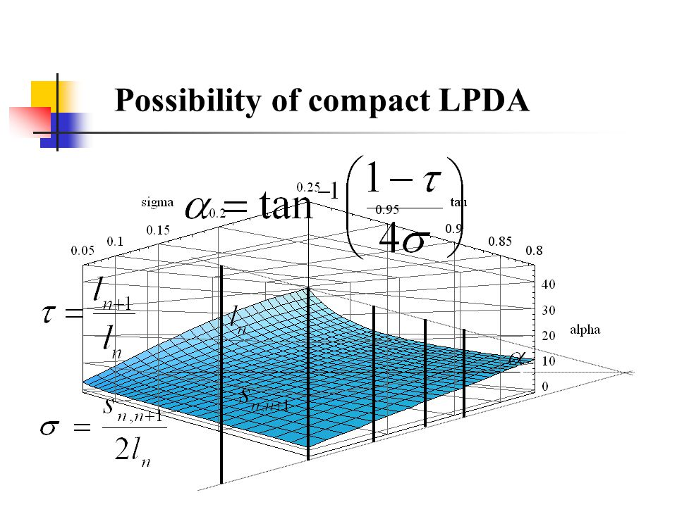 Possibility of compact LPDA