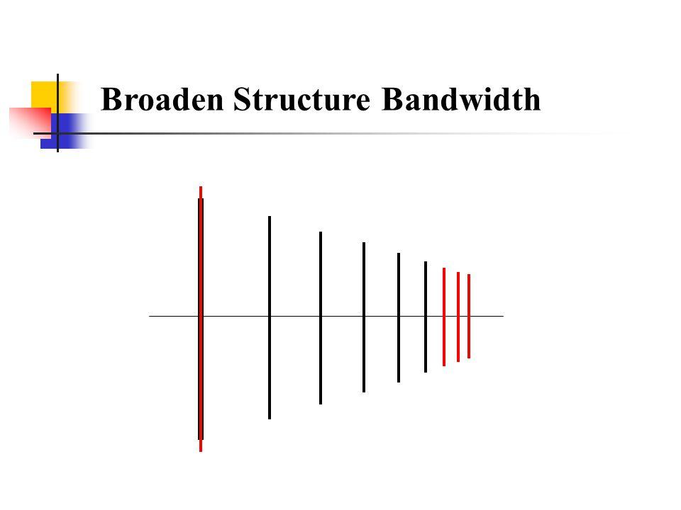 Broaden Structure Bandwidth