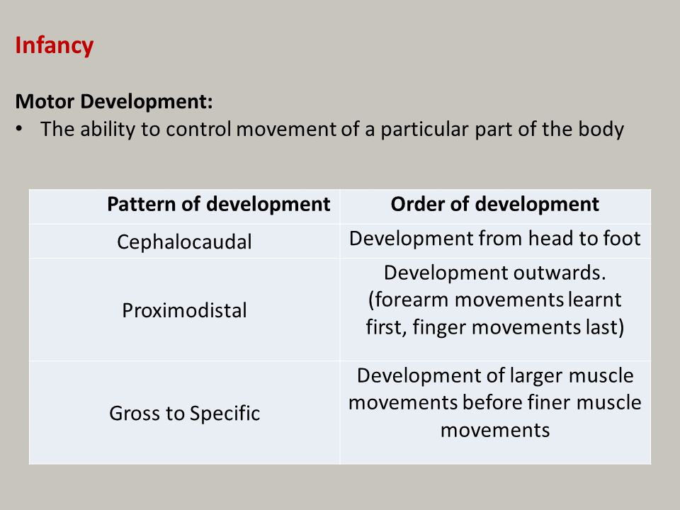 Infancy Motor Development: The ability to control movement of a particular part of the body Pattern of developmentOrder of development Cephalocaudal Development from head to foot Proximodistal Development outwards.