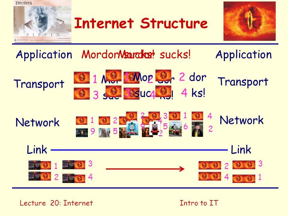 Lecture 19: Internet: ImagesIntro to IT Internet Lisa? Hi Dad! Listen! Lisa? Hi Dad! Listen!