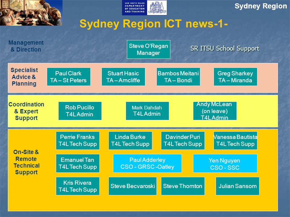 Sydney Region Sydney Region ICT news-2- Internet Browsing and Email This project has been underway in Sydney Region throughout 2006 and it is anticipated that all Sydney Region schools will have been cut over to the new system by the end of term 4 2006.