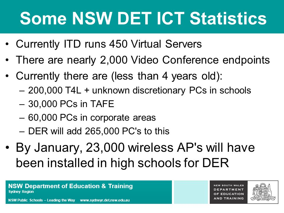 NSW Department of Education & Training Sydney Region NSW Public Schools – Leading the Way www.sydneyr.det.nsw.edu.au Some NSW DET ICT Statistics Currently ITD runs 450 Virtual Servers There are nearly 2,000 Video Conference endpoints Currently there are (less than 4 years old): –200,000 T4L + unknown discretionary PCs in schools –30,000 PCs in TAFE –60,000 PCs in corporate areas –DER will add 265,000 PC s to this By January, 23,000 wireless AP s will have been installed in high schools for DER
