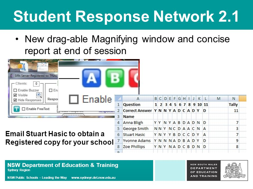 NSW Department of Education & Training Sydney Region NSW Public Schools – Leading the Way   Student Response Network 2.1 New drag-able Magnifying window and concise report at end of session  Stuart Hasic to obtain a Registered copy for your school