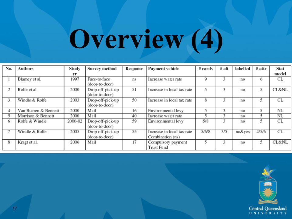 17 Overview (4)