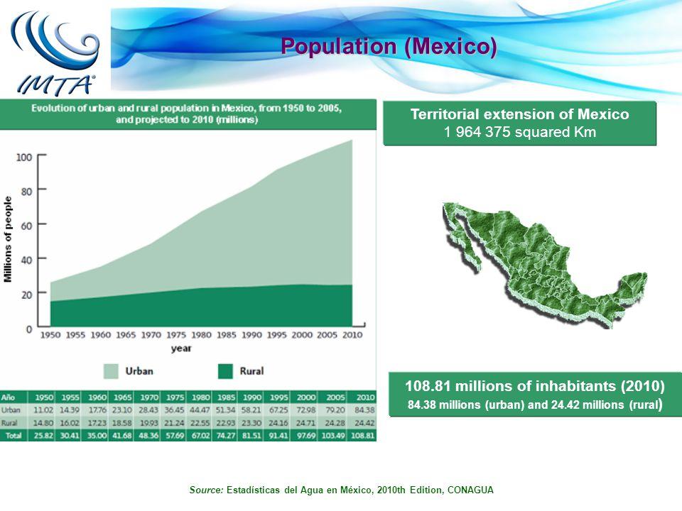 Population (Mexico) 108.81 millions of inhabitants (2010) 84.38 millions (urban) and 24.42 millions (rural ) Source: Estadísticas del Agua en México, 2010th Edition, CONAGUA Territorial extension of Mexico 1 964 375 squared Km