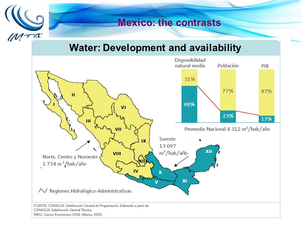 Mexico: the contrasts Mexico: the contrasts Water: Development and availability